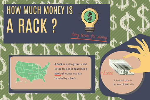 How Much Money Is a Rack (Infographic)