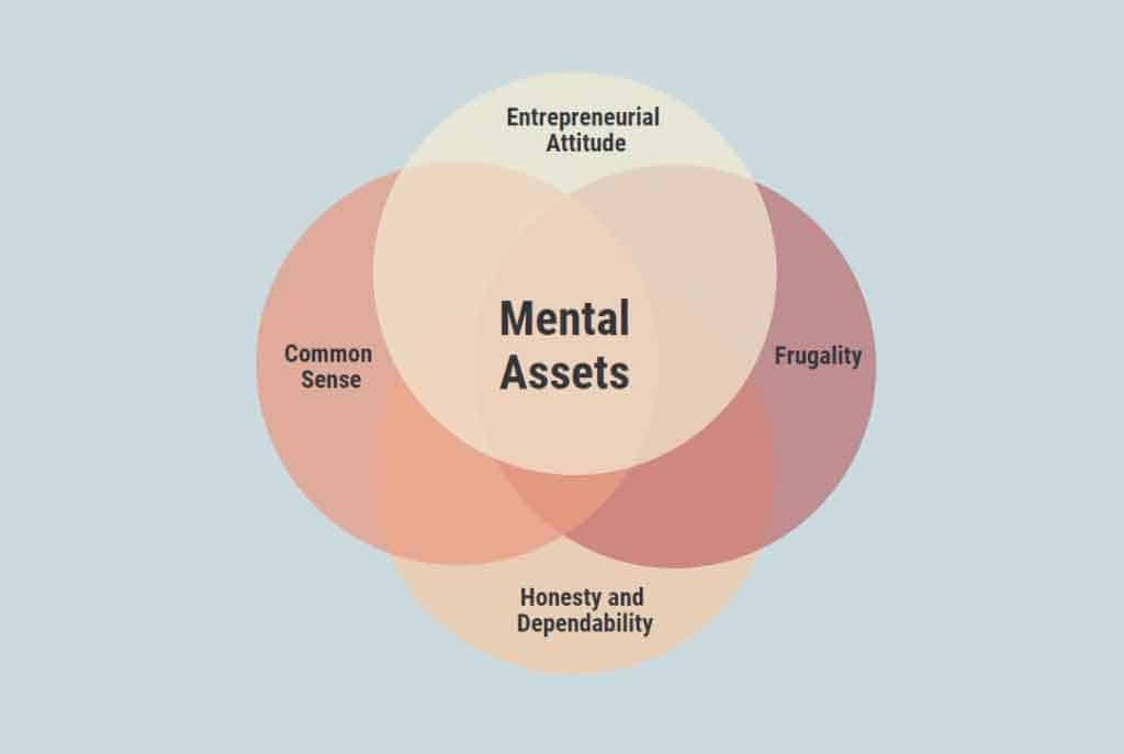 What Assets Do Wealthy People Have