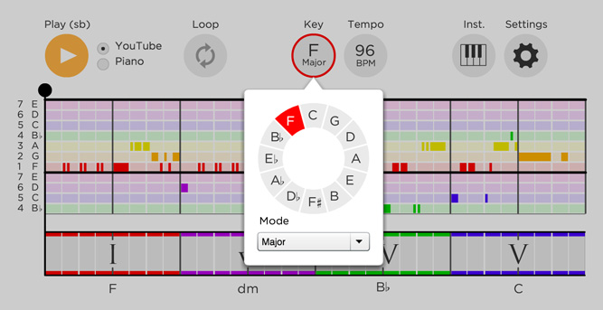 Automatically Turn a Major Song Into Minor and Hear How it Sounds