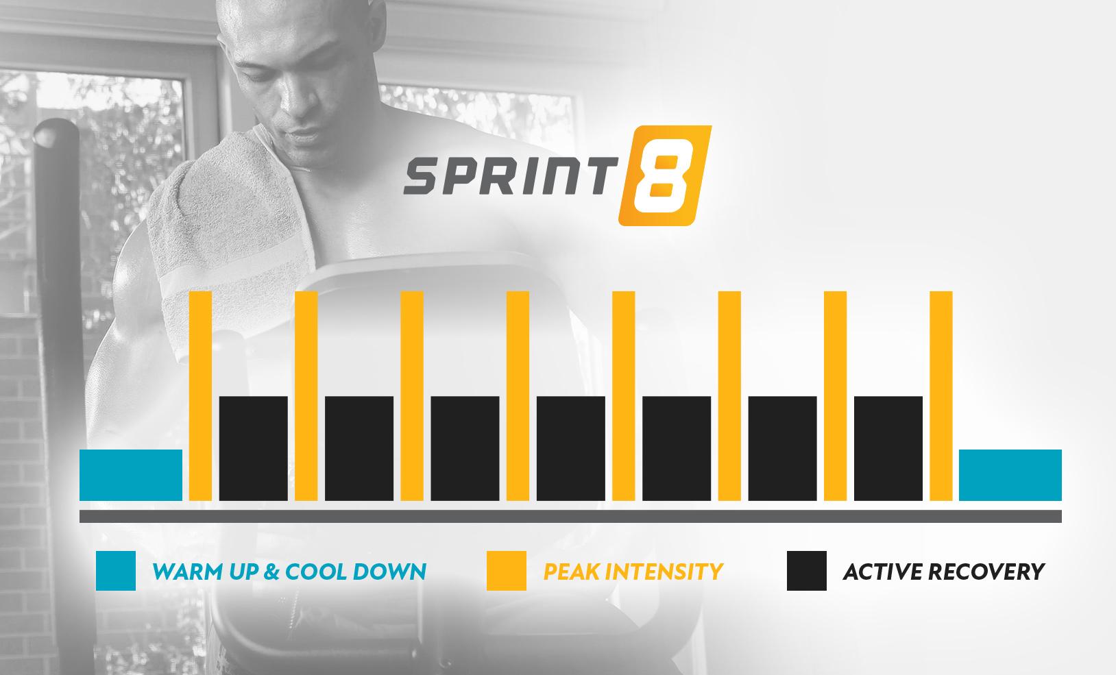 Sprint 8 HIIT Programming