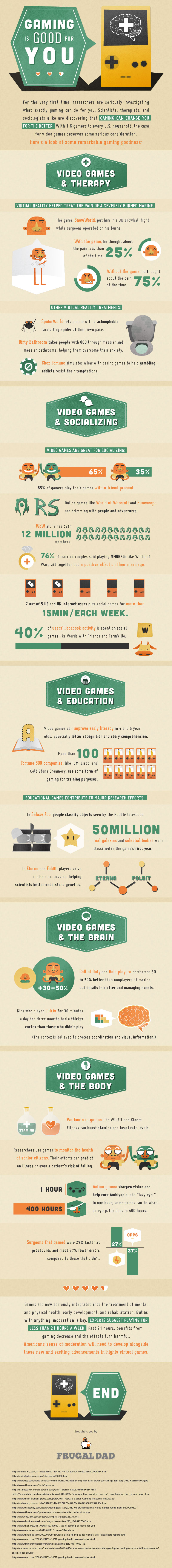 Gaming is Good for You | Infographic | Horrible Night