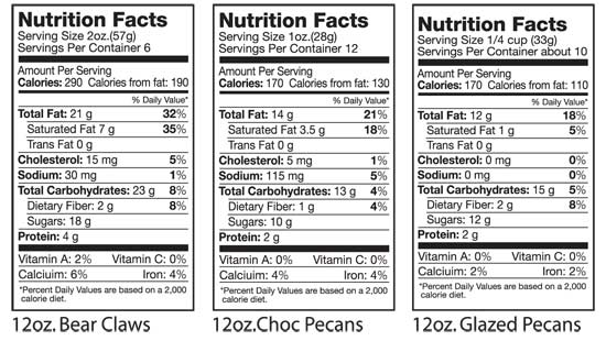 Nutrition Facts: Bear Claws, Choc Pecans, Glazed Pecans