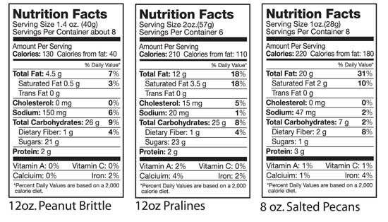Nutritional Facts: Peanut Brittle, Pralines & Salted Pecans