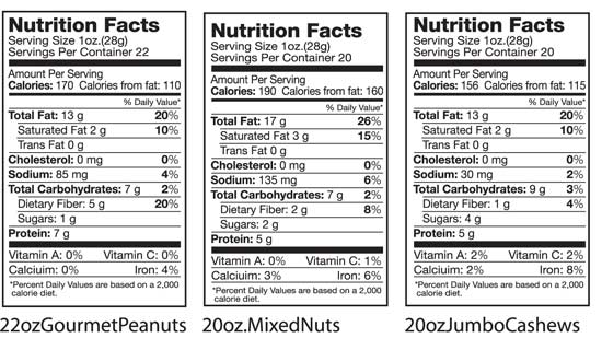 Nutrition Facts: Gourmet Peanuts, Mixed Nuts, & Jumbo Cashews