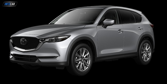 2020 Mazda CX-5 gt - INFOCAR - Toronto's Most Comprehensive New and Used Auto Trading Platform