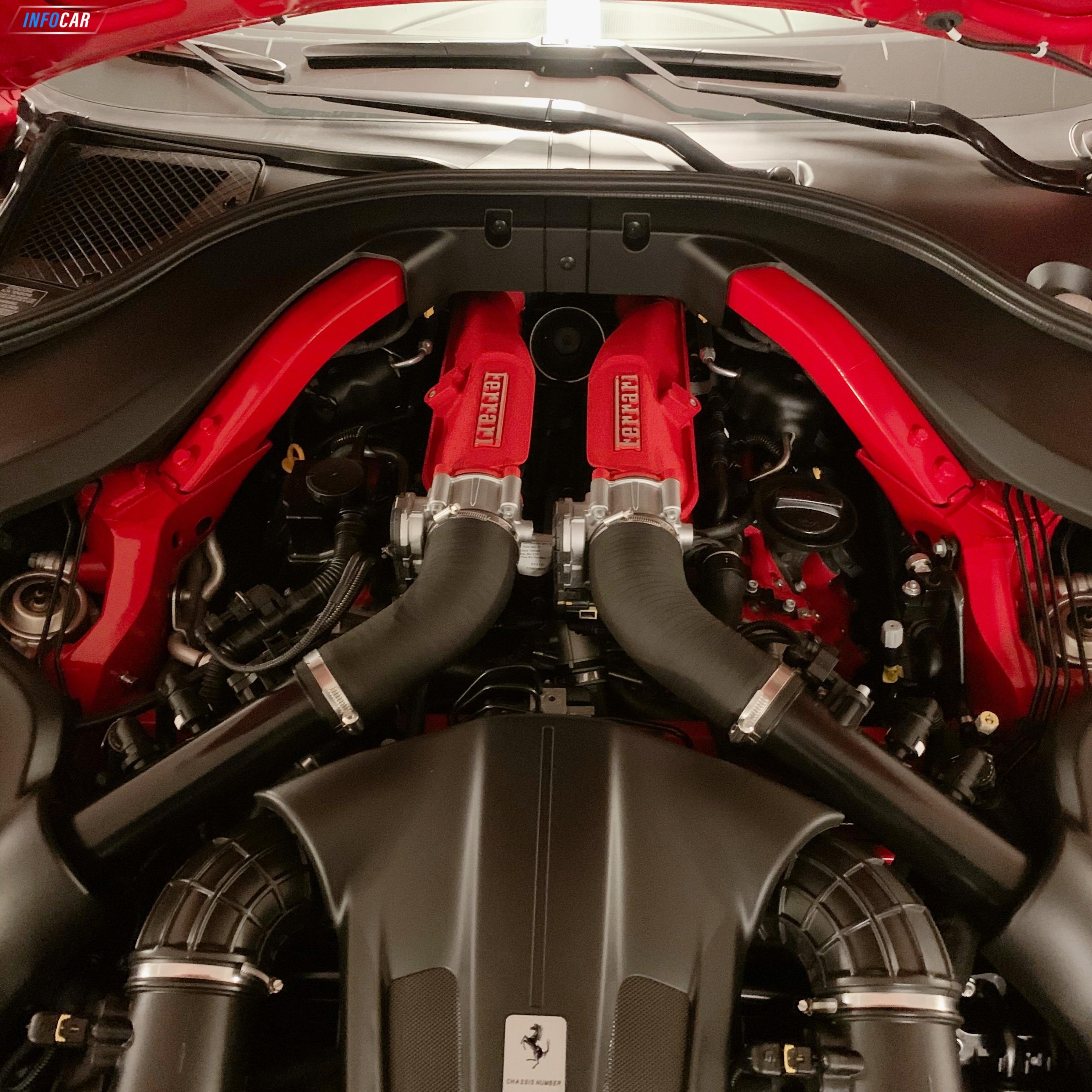 2019 Ferrari California Potofino - INFOCAR - Toronto's Most Comprehensive New and Used Auto Trading Platform