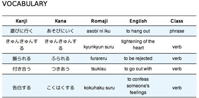 Discover How Falling in Love Can Help You Learn Japanese Faster