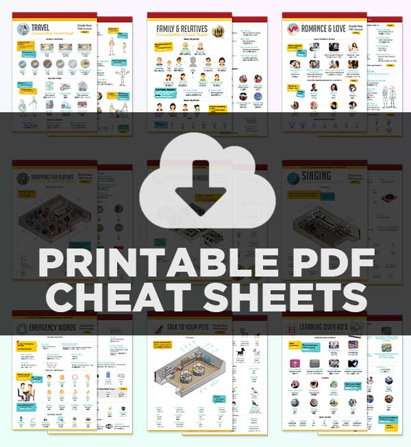 PDF cheat sheets