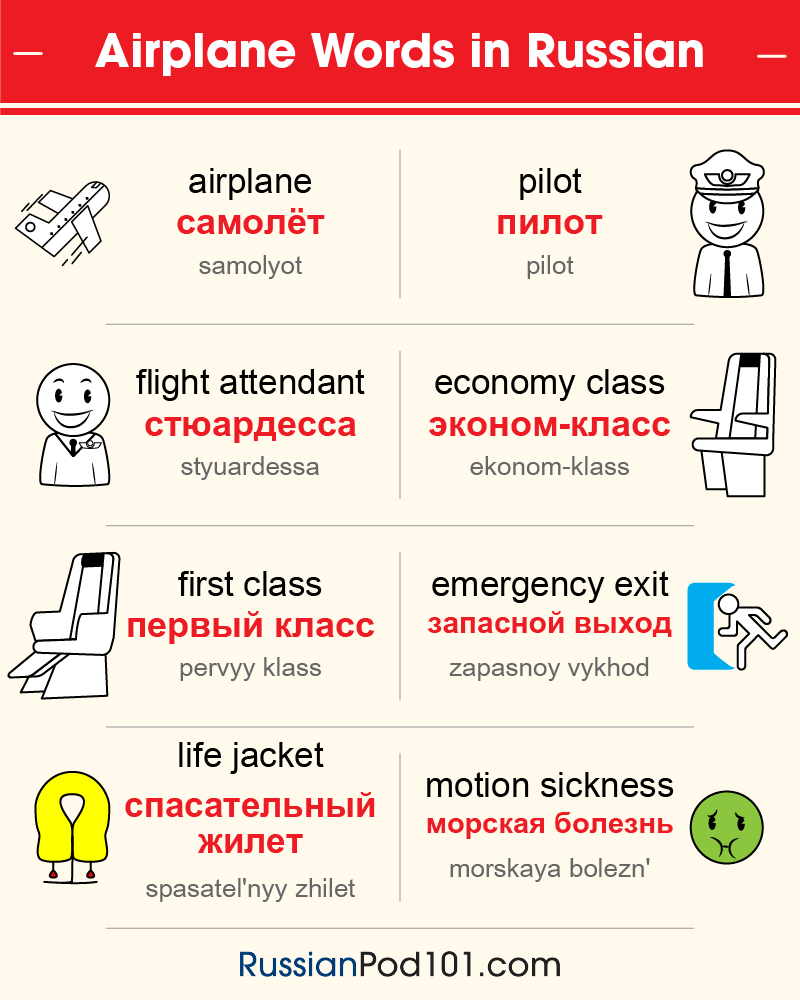 Airplane Phrases