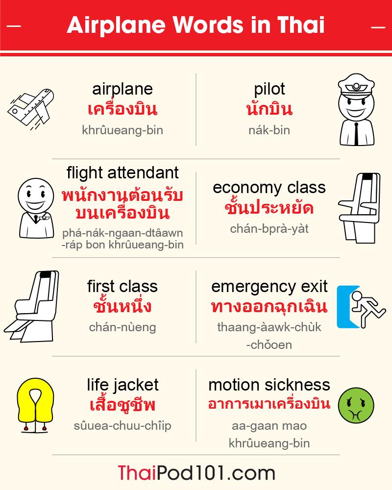 Plane Phrases