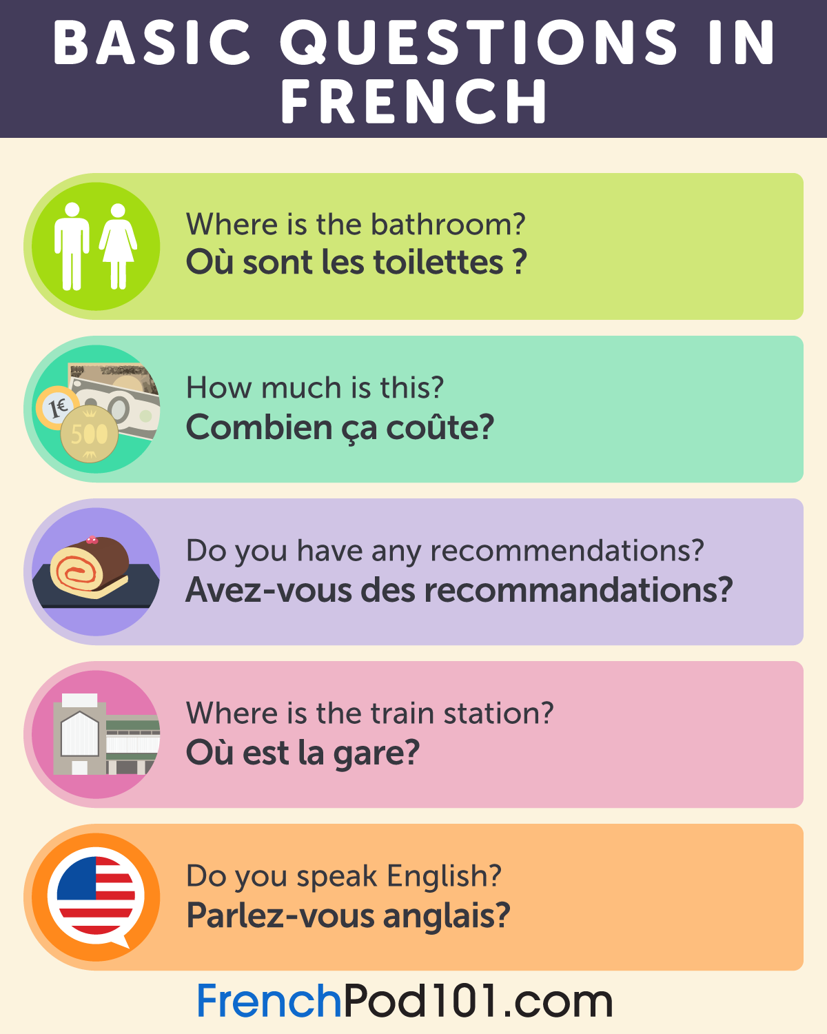 Learn How To Ask For And Understand Directions In French