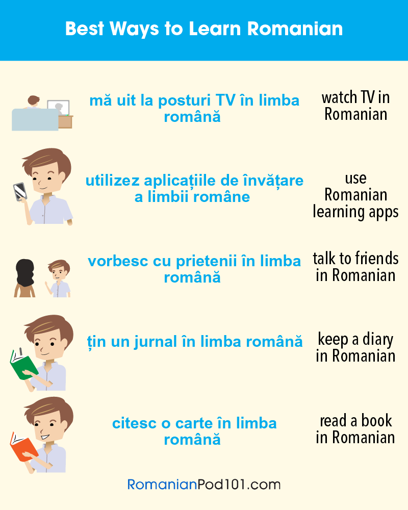 Best Ways to Learn