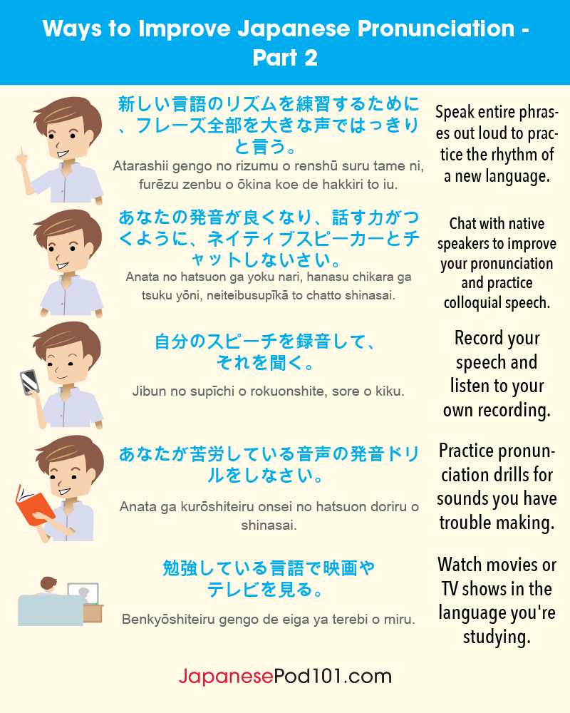 Improve Pronunciation