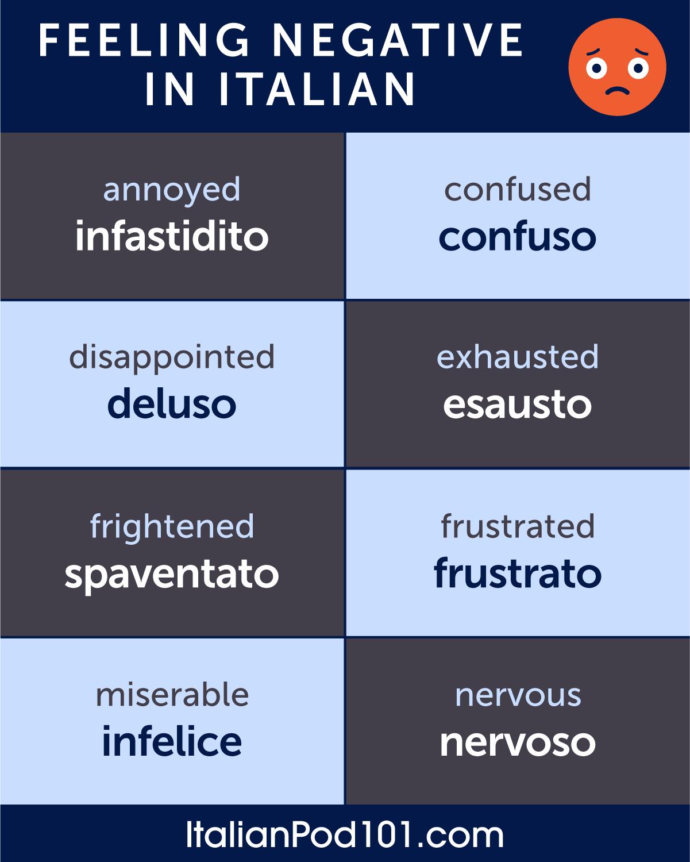 Muro Bagnato Cosa Fare learn italian blog by italianpod101