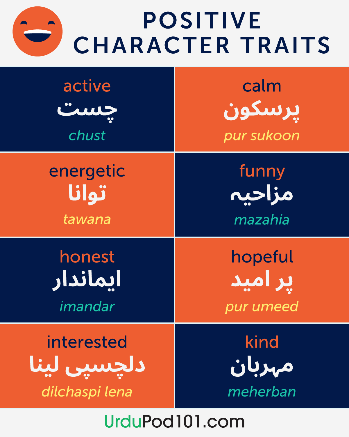 Learn the Best Compliments in Urdu for Any Occasion