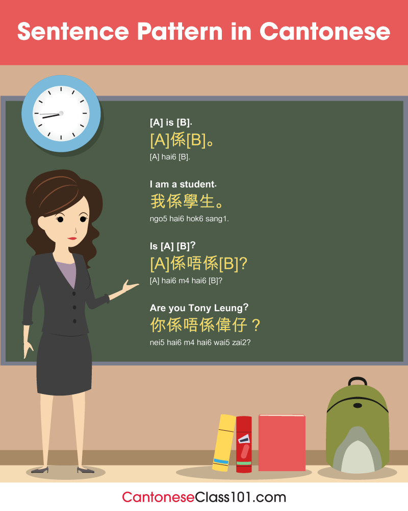 Cantonese Conjunctions List Of Cantonese Linking Words