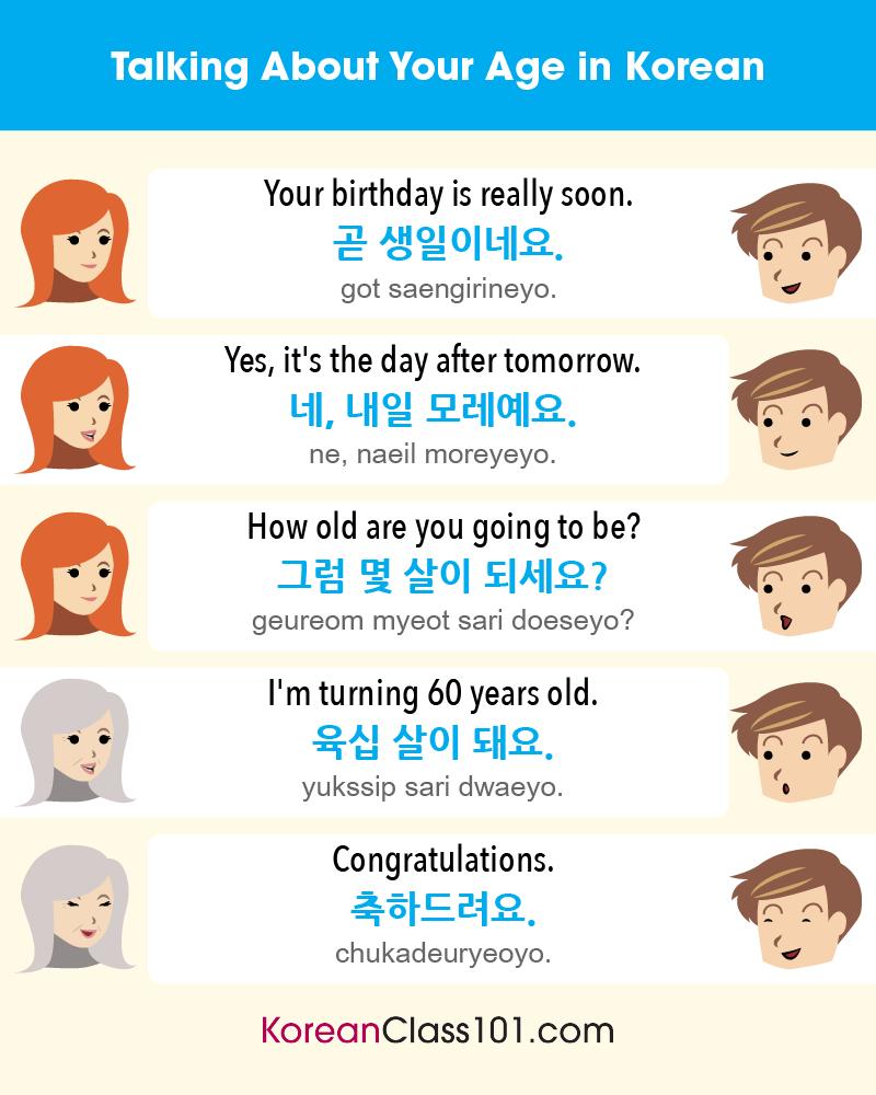 Happy Birthday in Korean & More Korean Life Event Messages