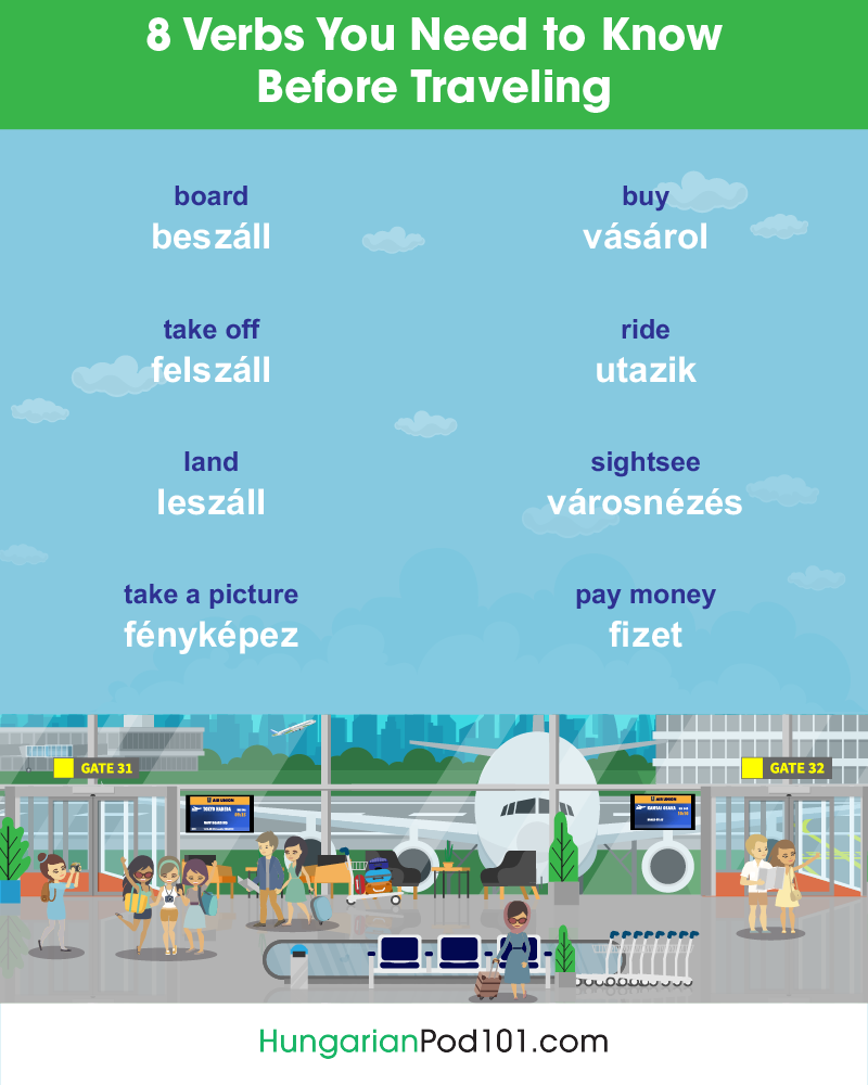 Travel Verbs
