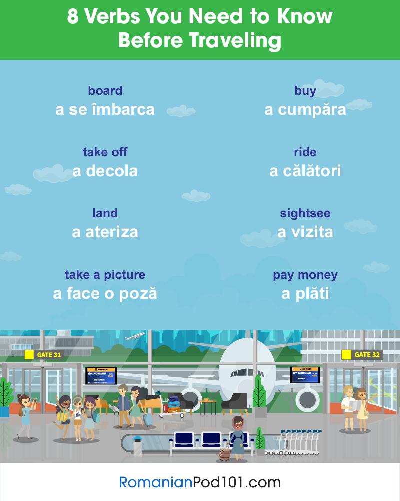 Travel Verbs