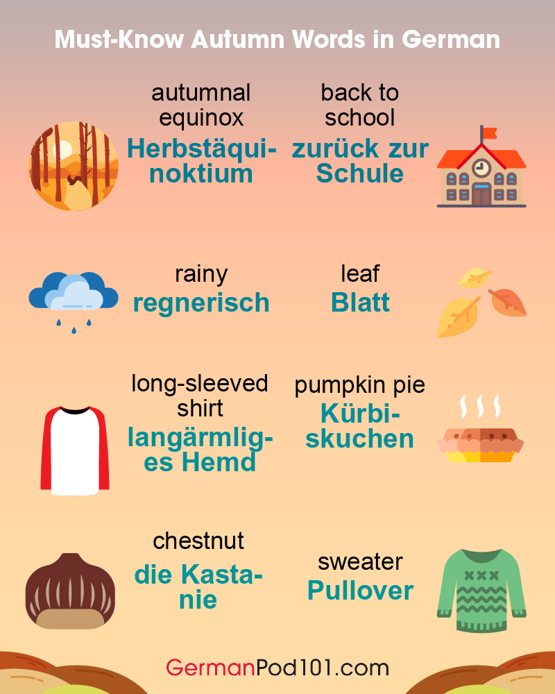 German Grammar Archives Germanpod101 Com Blog