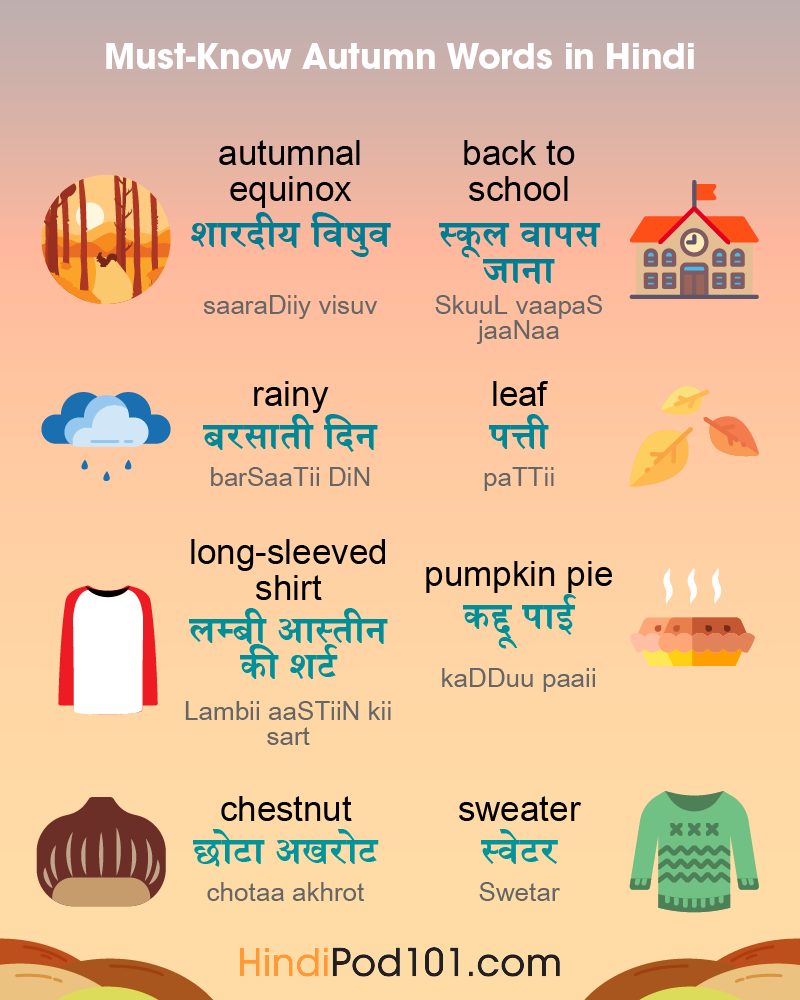 Hindi Phrases Archives Page 2 Of 4 Hindipod101 Com Blog