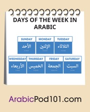 Learn Arabic Fast with Infographics - ArabicPod101 com