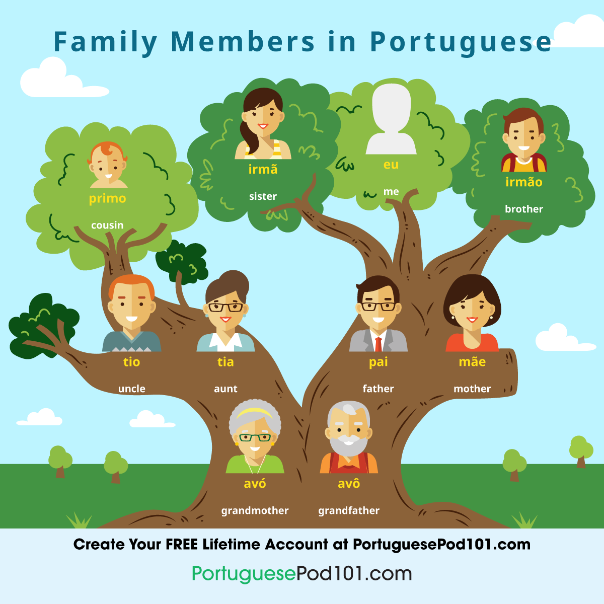Your Guide To Talking About Family In Portuguese