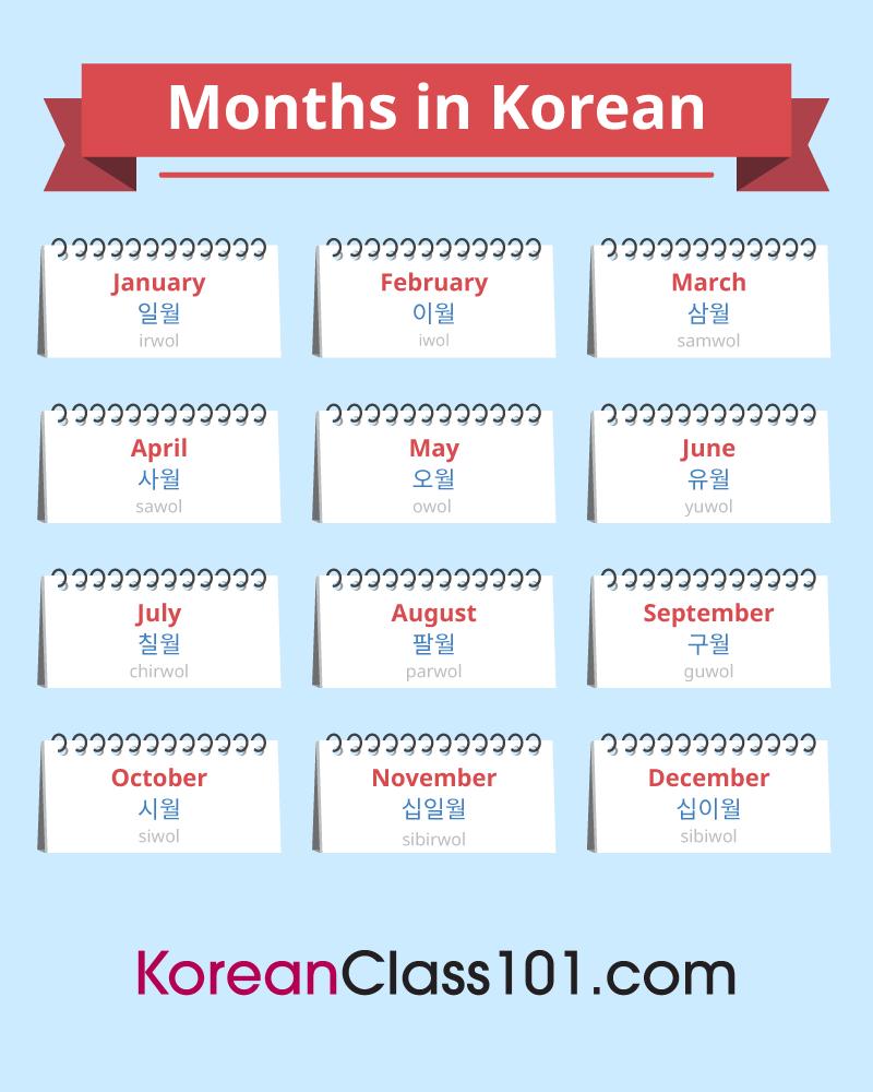 Months