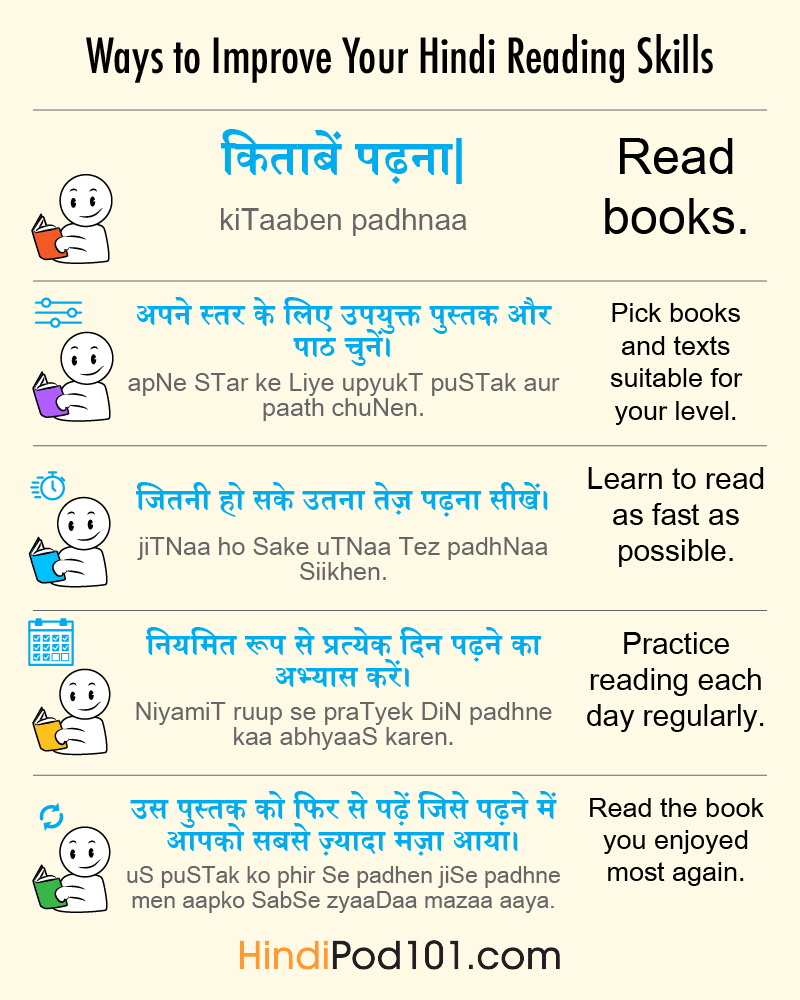 Hindi Language Archives Hindipod101 Com Blog