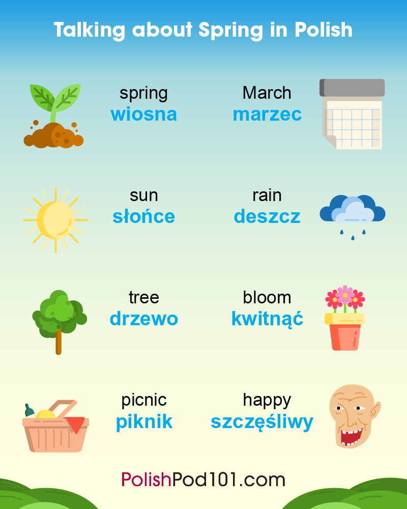 Spring Vocabulary