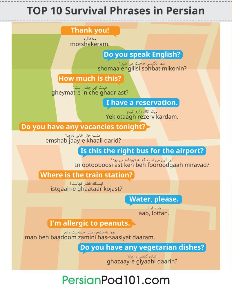 Survival Phrases