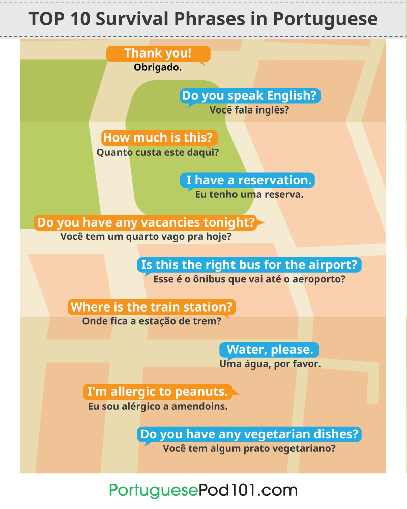 Survival Phrases