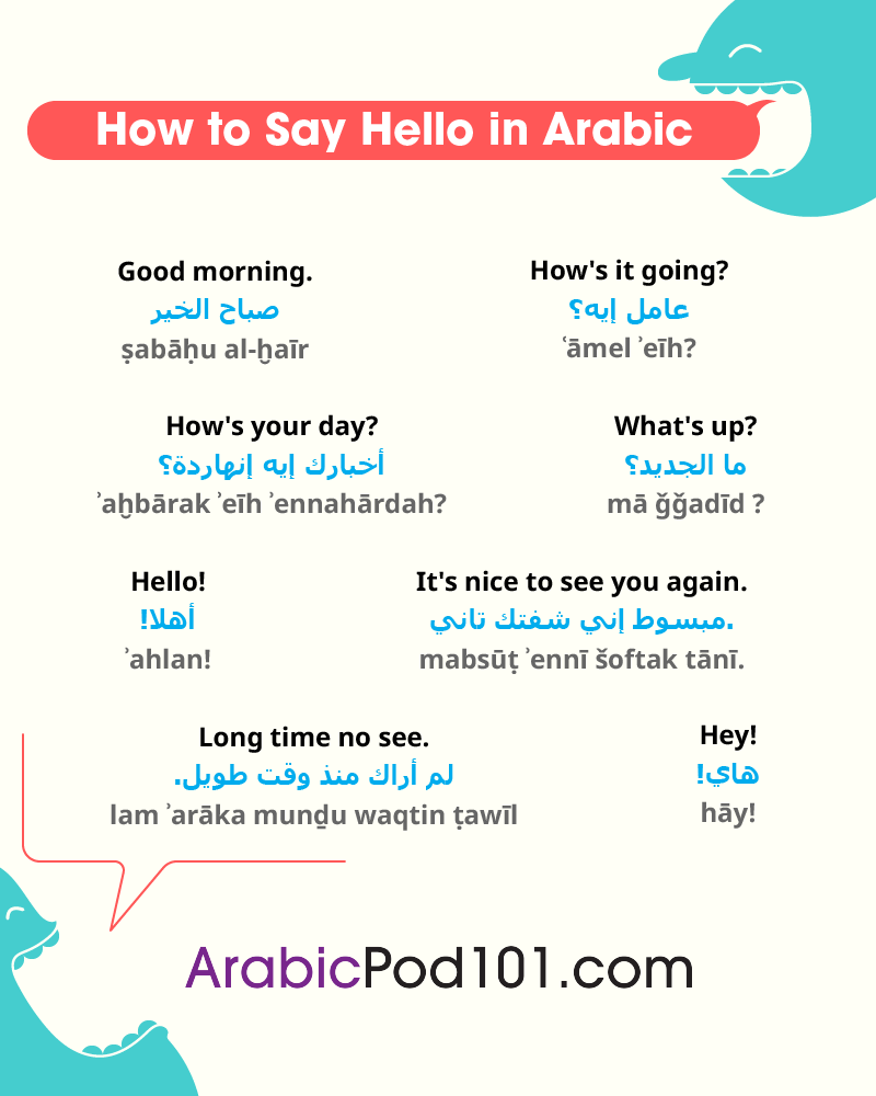 Arabic Greetings