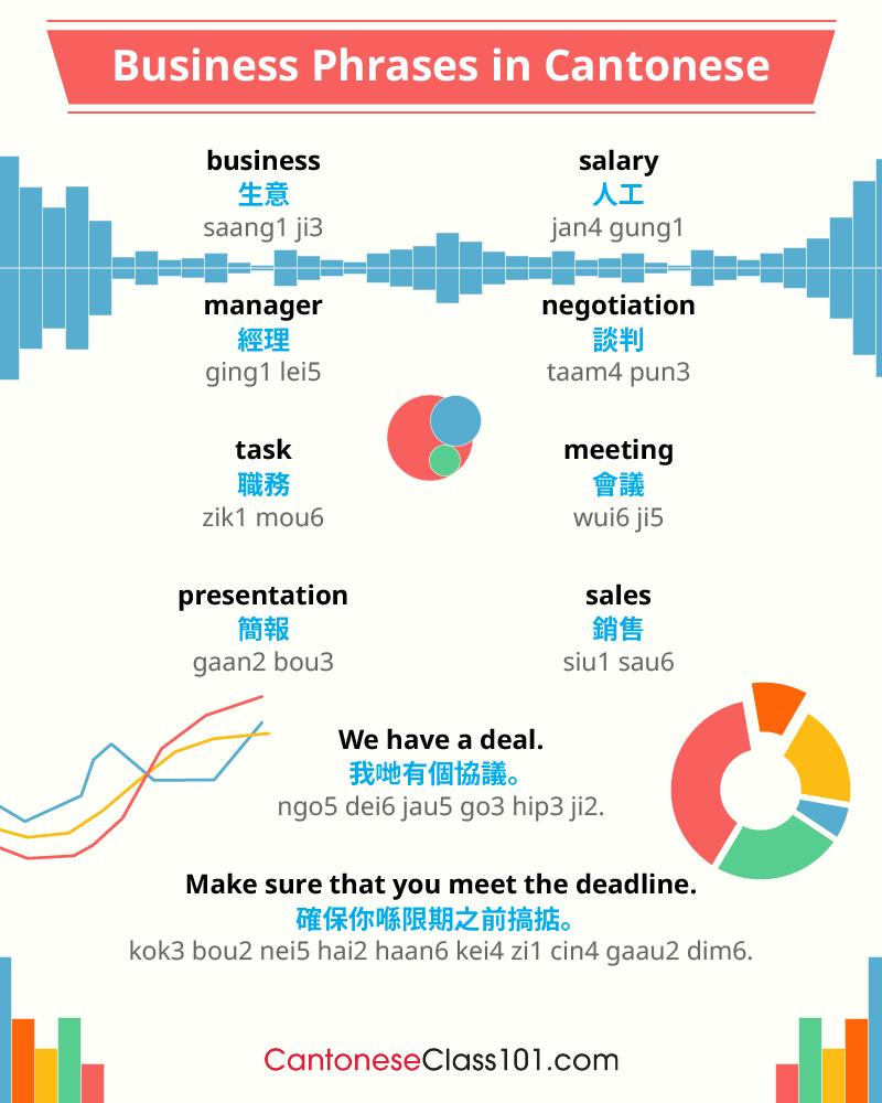 Cantonese Language