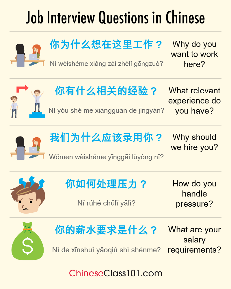 Learn Chinese Blog by ChineseClass101 com