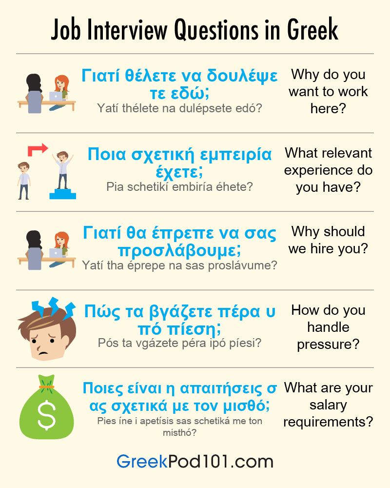 Greek Phrases