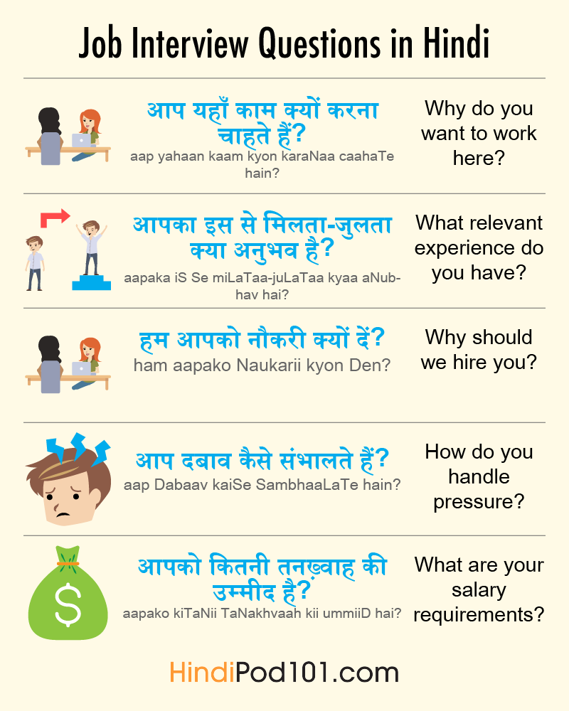 13 Helpful Phrases You Can Say To Calm >> Hindi Language