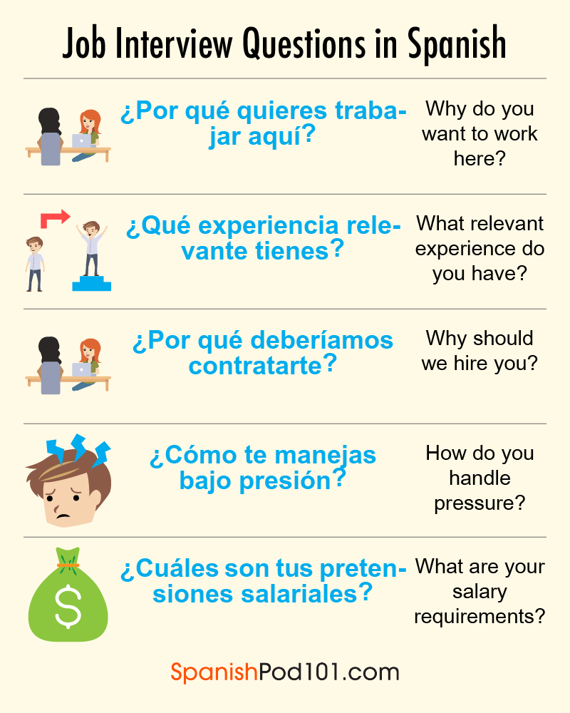 How to say have a good job in spanish