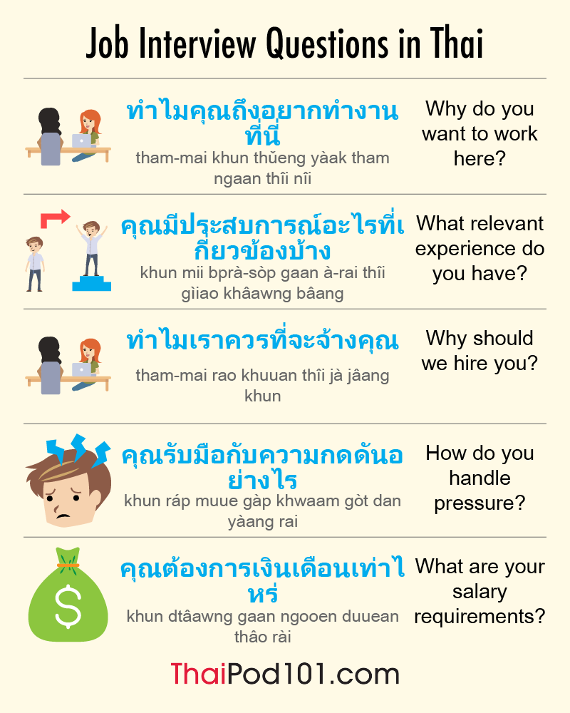 How to Find Jobs in Thailand — The Best Work Guide