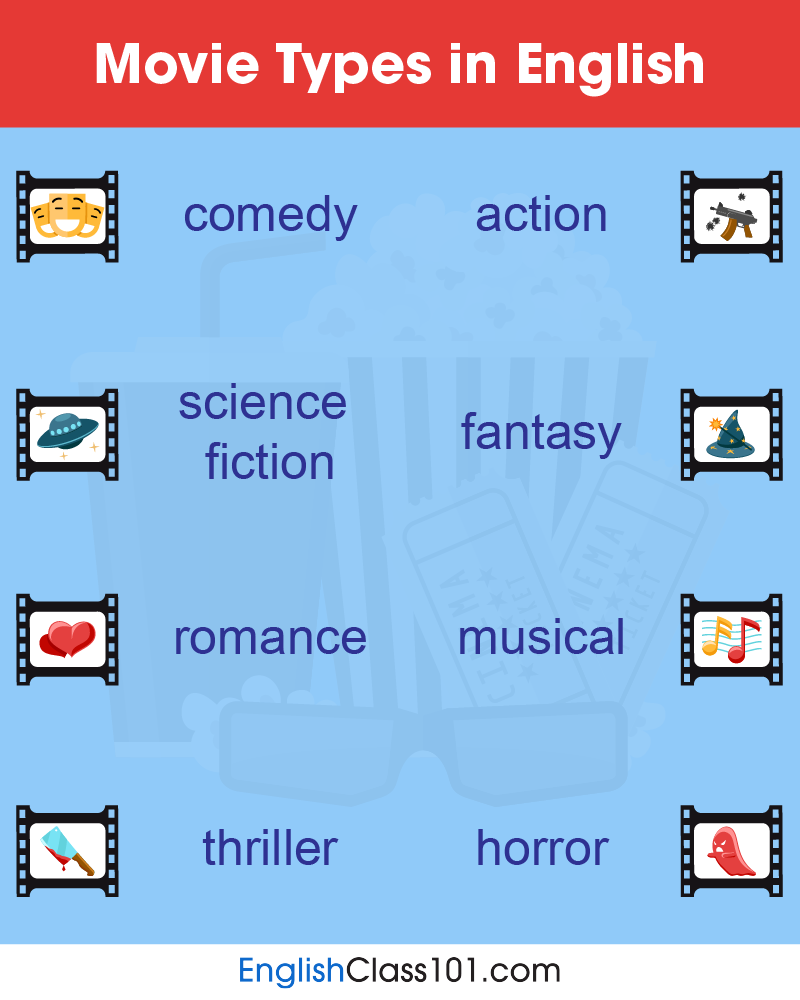 Movie genres