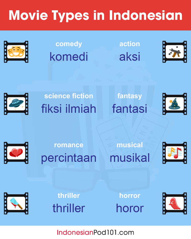 movie types