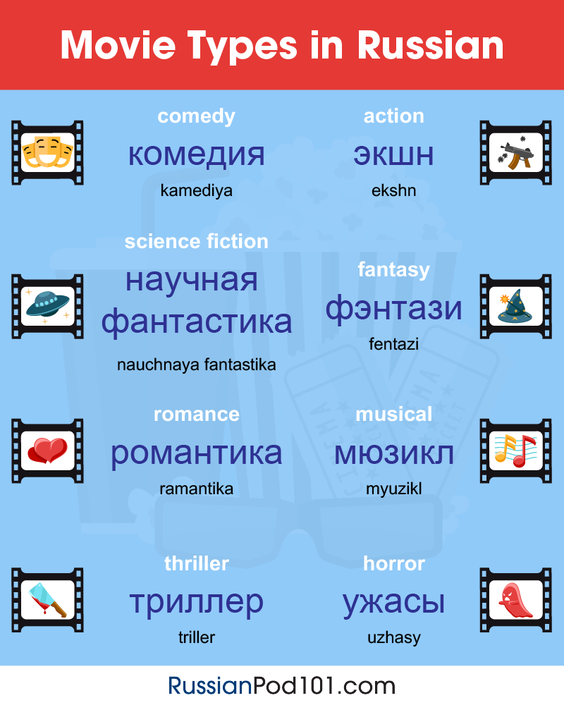 Top Russian Movie List for Your Russian Learning