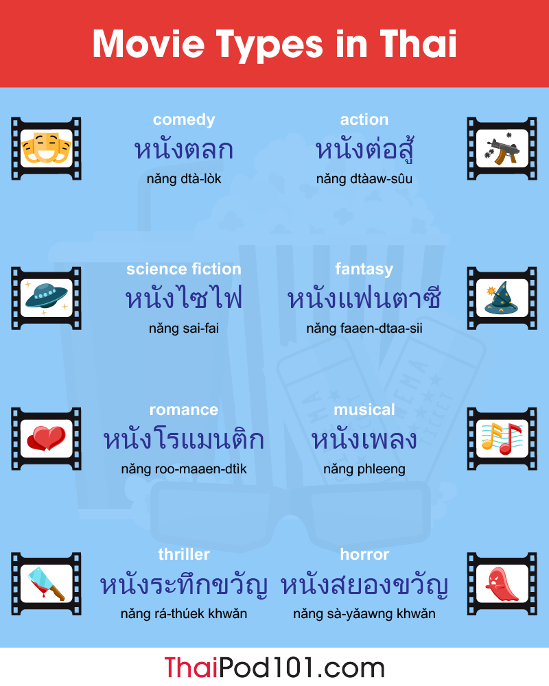 Thai Words