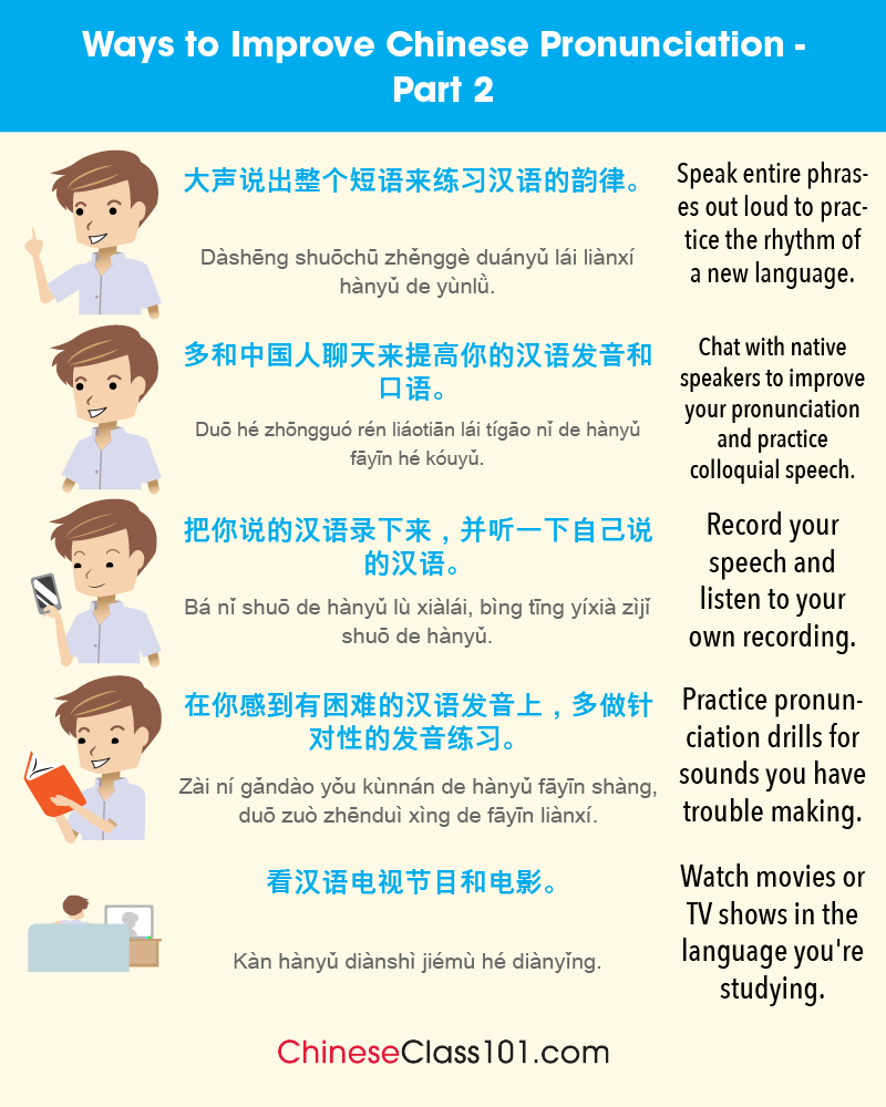 Ways to improve pronunciation