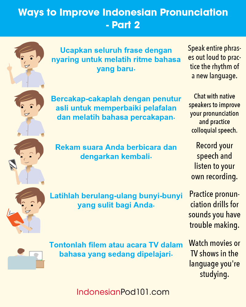 Indonesian improve pronunciation
