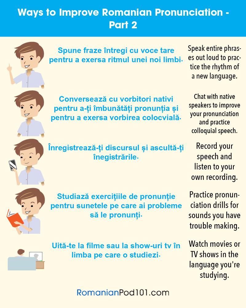 Improve Pronunciation