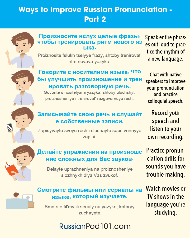 picture about Watch Ya Mouth Printable Phrases called Russian Words and phrases