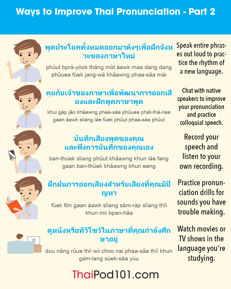 Thai Translation
