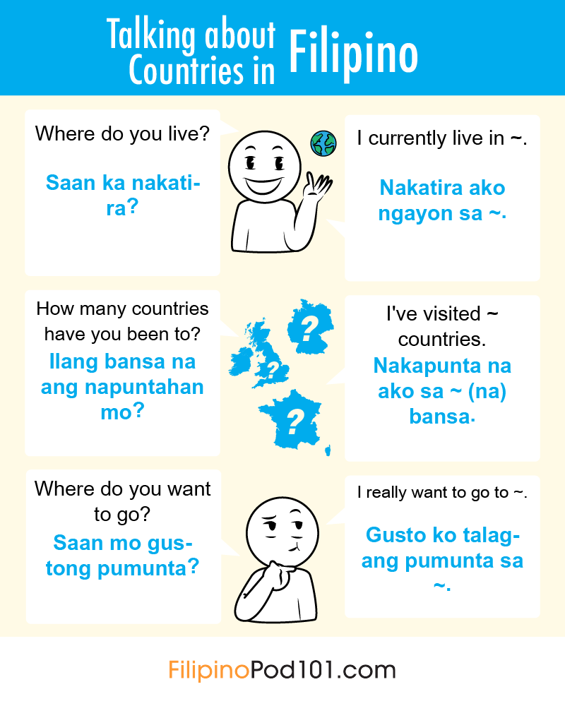 Filipino Countries