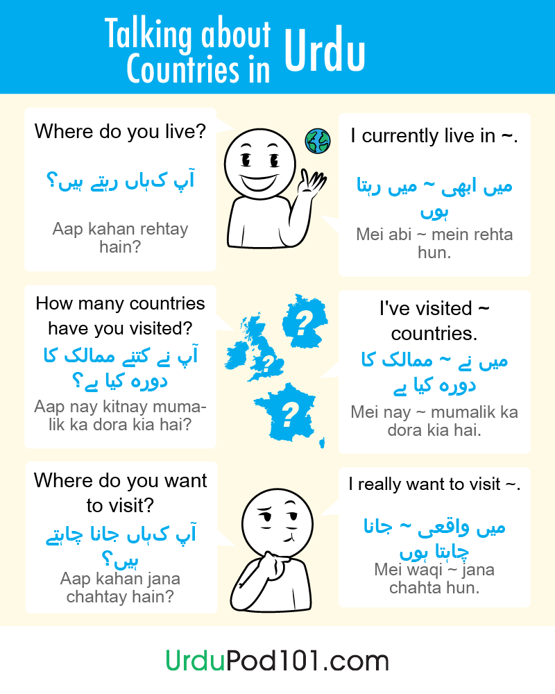 picture regarding Watch Ya Mouth Printable Phrases named Urdu Terms